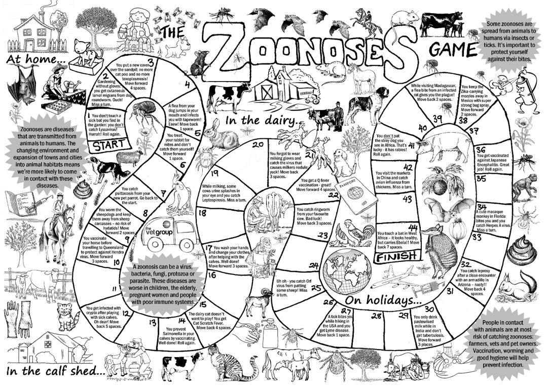The Vet Group World Rabies Day Zoonoses Game