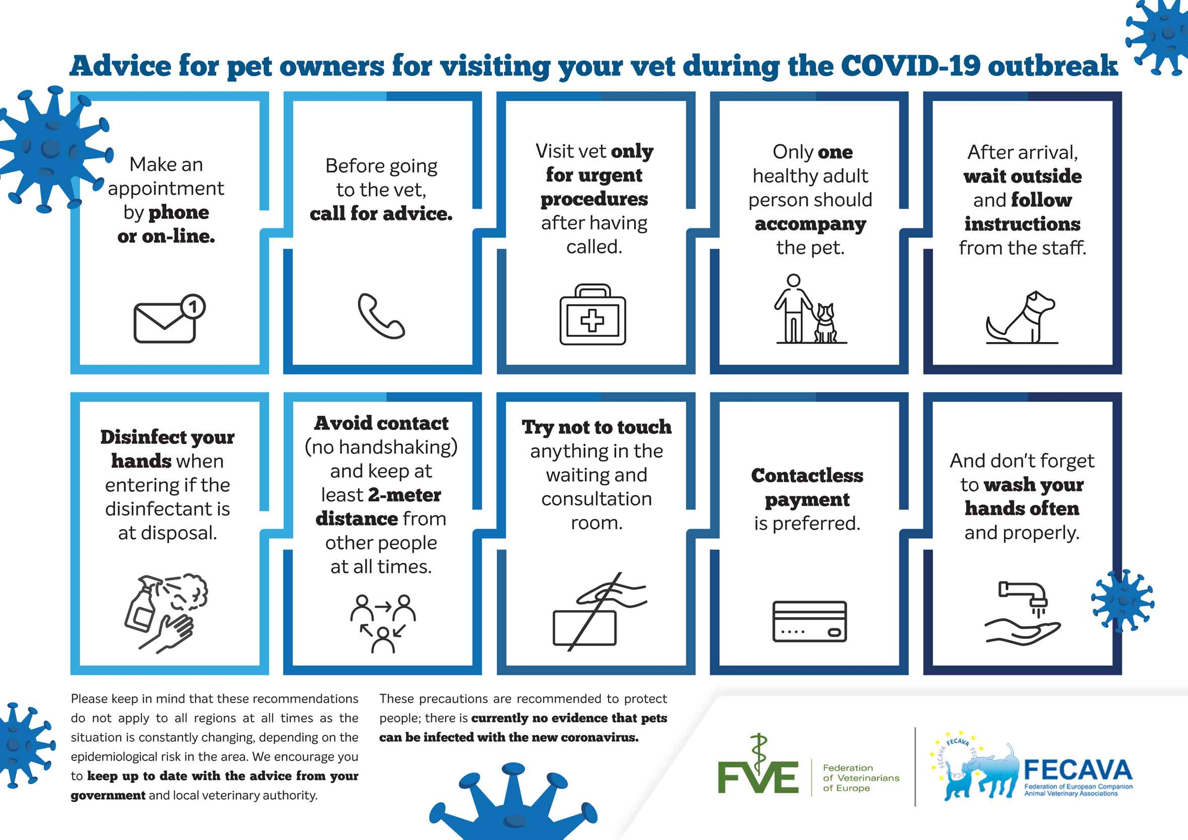 flow chart for pet owners to minimise covid-19 risk